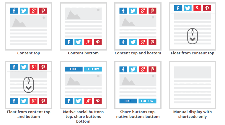 compartir-en-redes-easy-social-share